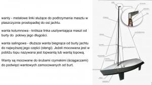 budowa jachtów poprawiony.ppt (10)