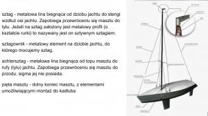 budowa jachtów poprawiony.ppt (11)