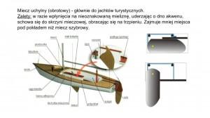 budowa jachtów poprawiony.ppt (2)