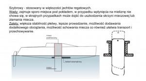 budowa jachtów poprawiony.ppt (3)