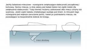 budowa jachtów poprawiony.ppt (4)