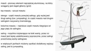 budowa jachtów poprawiony.ppt (9)