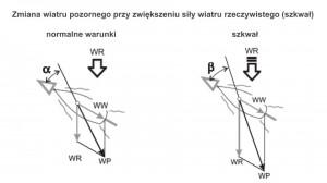 poprawiona teoria.ppt (4)