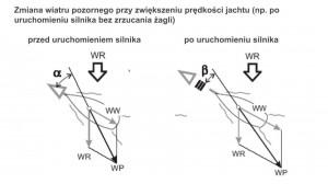 poprawiona teoria.ppt (5)